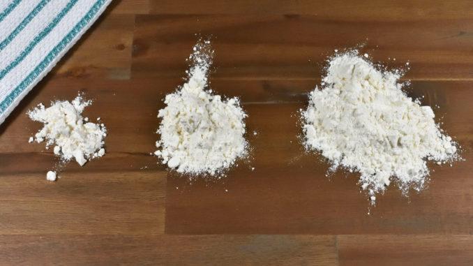 Wieviel Gramm Mehl sind drei Esslöffel ? Ohne Waage geht in der Küche (fast) nichts.